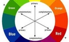 Màu sắc tạo nên thành công trong kinh doanh