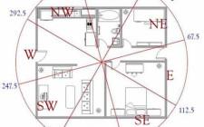Những lưu ý để có ngôi nhà hợp phong thủy