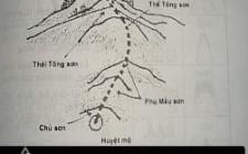 Núi ngũ tinh là gì ?