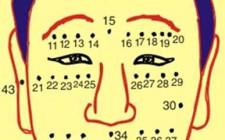 Cách xem nốt ruồi trên mặt phụ nữ