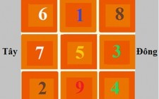 Thế nào là ô vuông cửu cung?