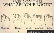 Xem tướng bàn chân