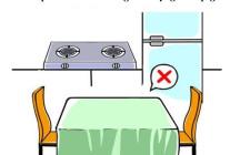 khoa học phong thủy cho phòng ăn