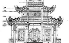 Kết cấu nhà ở và tên gọi phong thủy